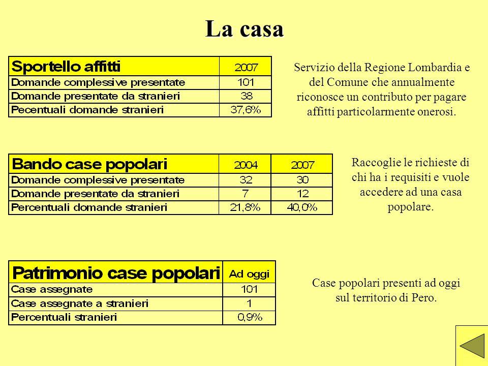 La casa Servizio della Regione Lombardia e del Comune che annualmente riconosce un contributo per pagare affitti particolarmente onerosi.
