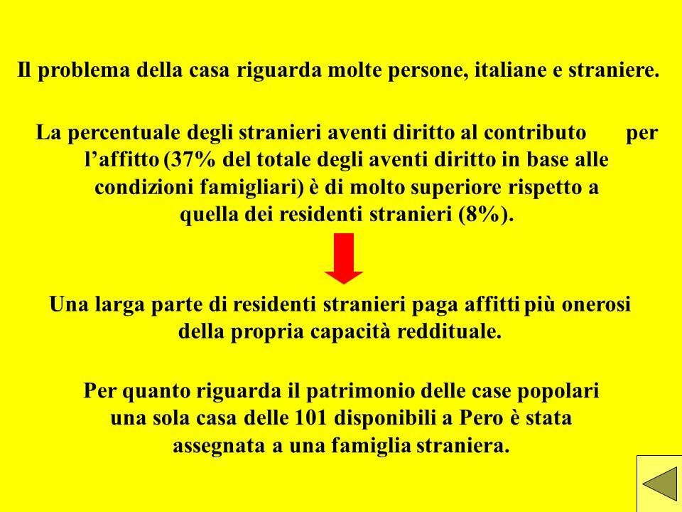 Il problema della casa riguarda molte persone, italiane e straniere. La percentuale degli stranieri aventi diritto al contributo per laffitto (37% del