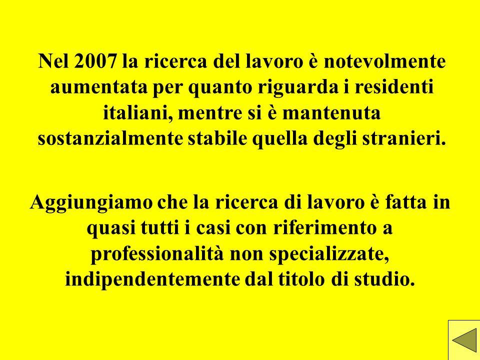 Nel 2007 la ricerca del lavoro è notevolmente aumentata per quanto riguarda i residenti italiani, mentre si è mantenuta sostanzialmente stabile quella