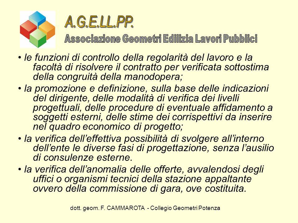dott. geom. F. CAMMAROTA - Collegio Geometri Potenza le funzioni di controllo della regolarità del lavoro e la facoltà di risolvere il contratto per v