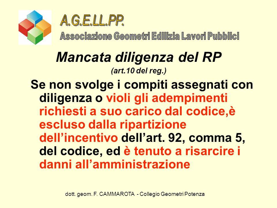 dott. geom. F. CAMMAROTA - Collegio Geometri Potenza Mancata diligenza del RP (art.10 del reg.) Se non svolge i compiti assegnati con diligenza o viol