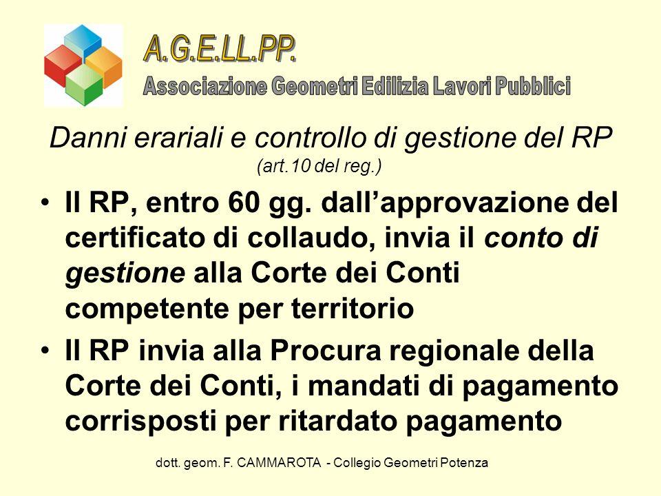 dott. geom. F. CAMMAROTA - Collegio Geometri Potenza Danni erariali e controllo di gestione del RP (art.10 del reg.) Il RP, entro 60 gg. dallapprovazi