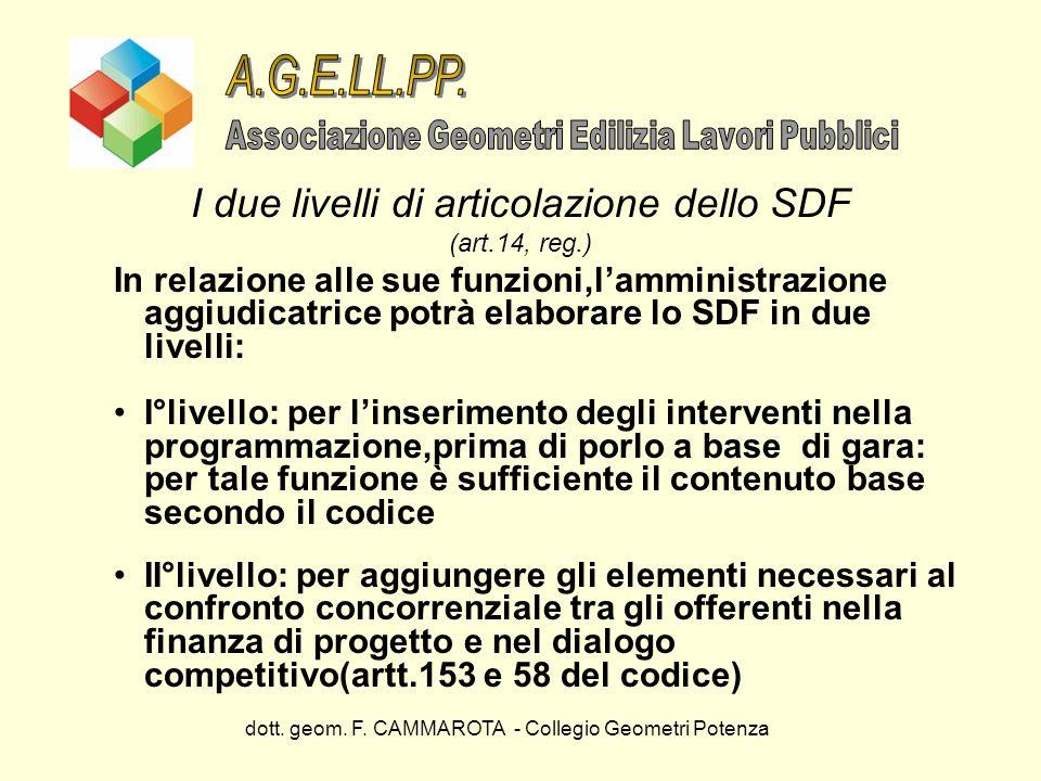 dott. geom. F. CAMMAROTA - Collegio Geometri Potenza I due livelli di articolazione dello SDF (art.14, reg.) In relazione alle sue funzioni,lamministr