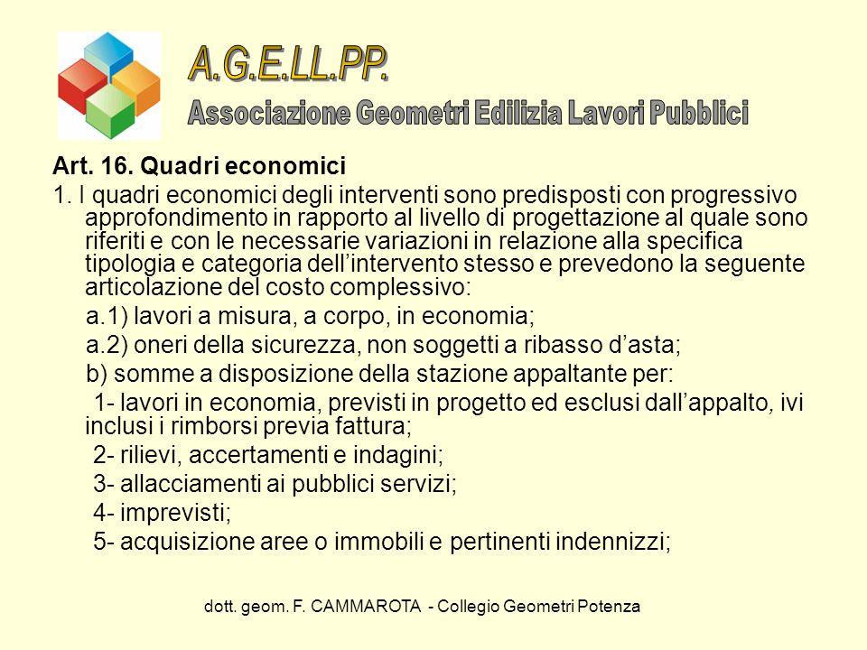 dott. geom. F. CAMMAROTA - Collegio Geometri Potenza Art. 16. Quadri economici 1. I quadri economici degli interventi sono predisposti con progressivo