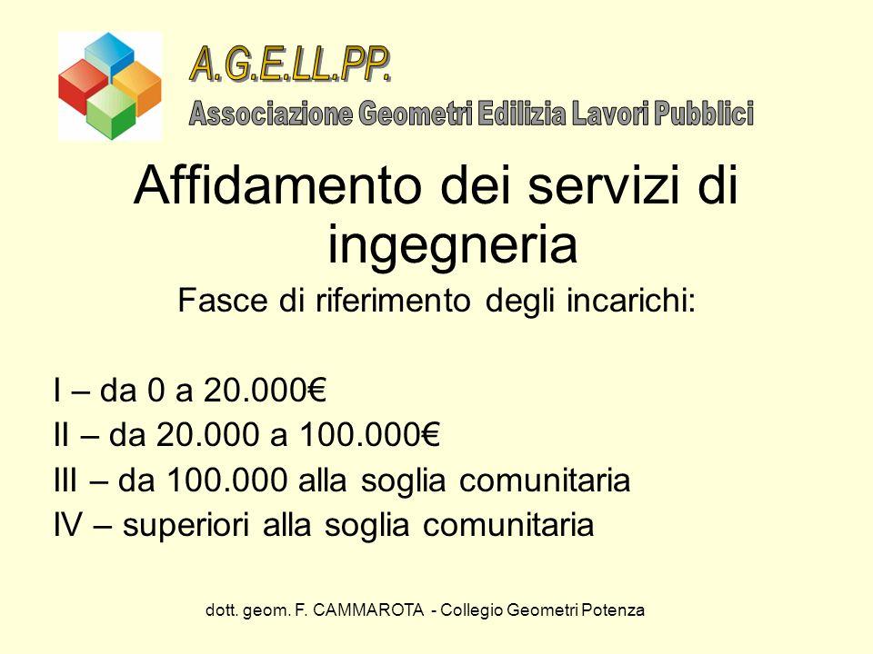 dott. geom. F. CAMMAROTA - Collegio Geometri Potenza Affidamento dei servizi di ingegneria Fasce di riferimento degli incarichi: I – da 0 a 20.000 II