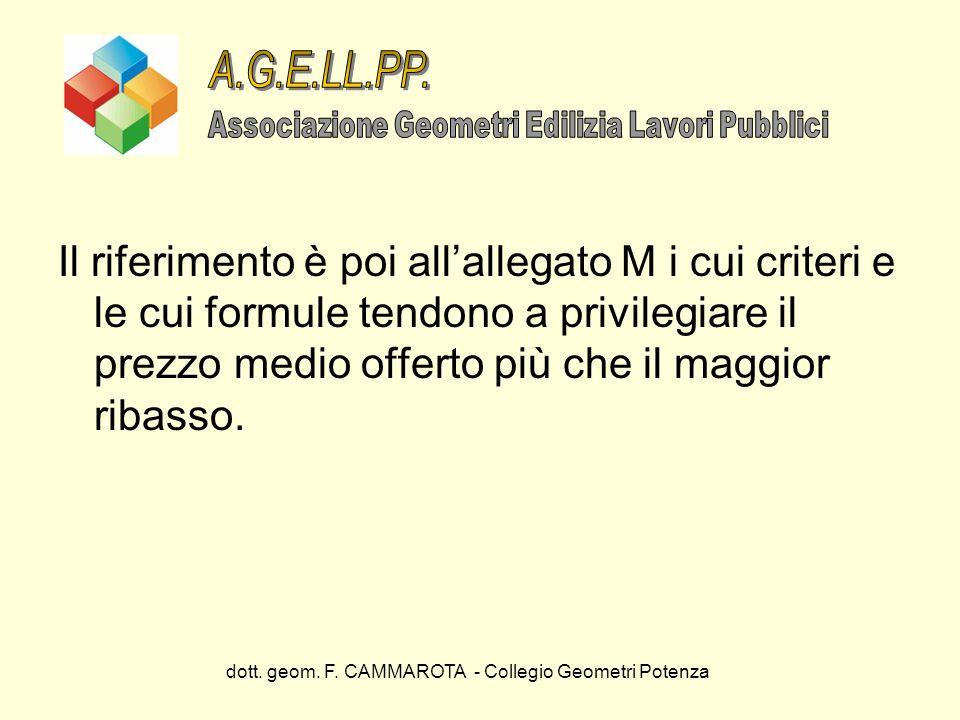 dott. geom. F. CAMMAROTA - Collegio Geometri Potenza Il riferimento è poi allallegato M i cui criteri e le cui formule tendono a privilegiare il prezz