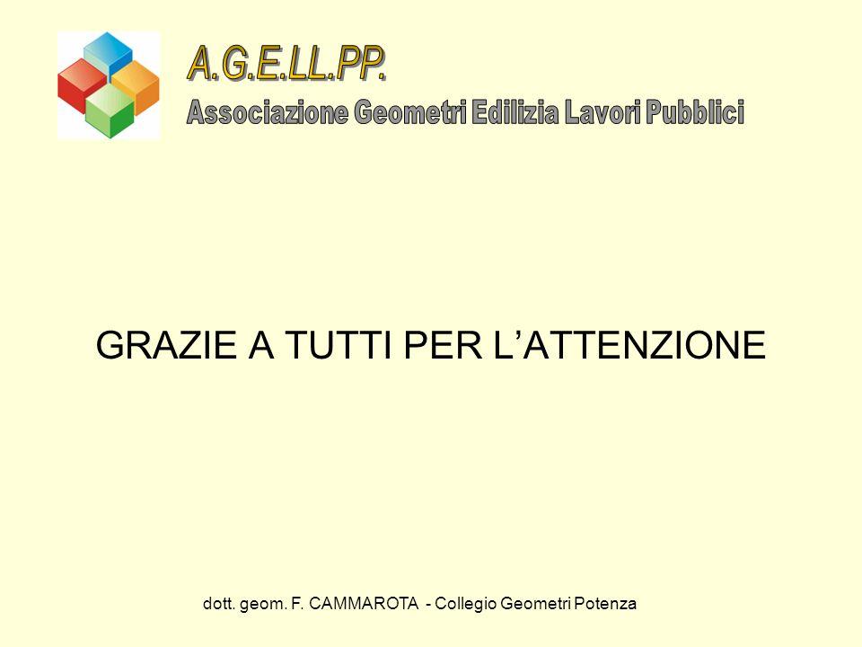 dott. geom. F. CAMMAROTA - Collegio Geometri Potenza GRAZIE A TUTTI PER LATTENZIONE