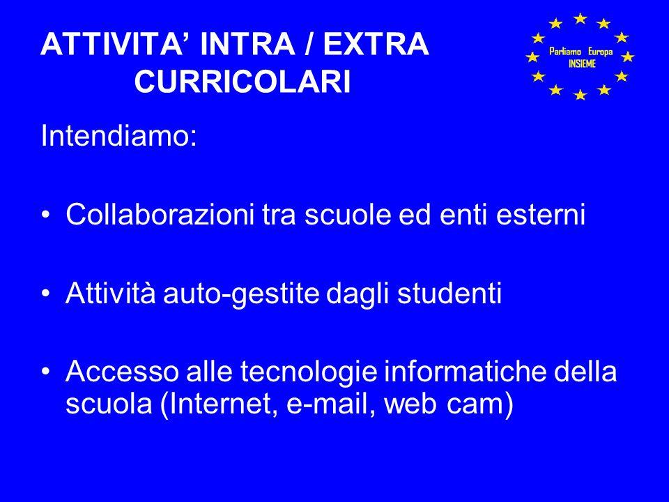 ATTIVITA INTRA / EXTRA CURRICOLARI Intendiamo: Collaborazioni tra scuole ed enti esterni Attività auto-gestite dagli studenti Accesso alle tecnologie informatiche della scuola (Internet, e-mail, web cam)