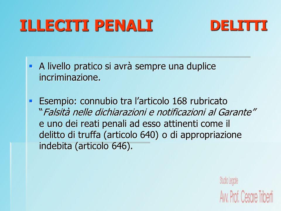 Articolo 167 Trattamento illecito di dati Articolo 167 Trattamento illecito di dati 1.