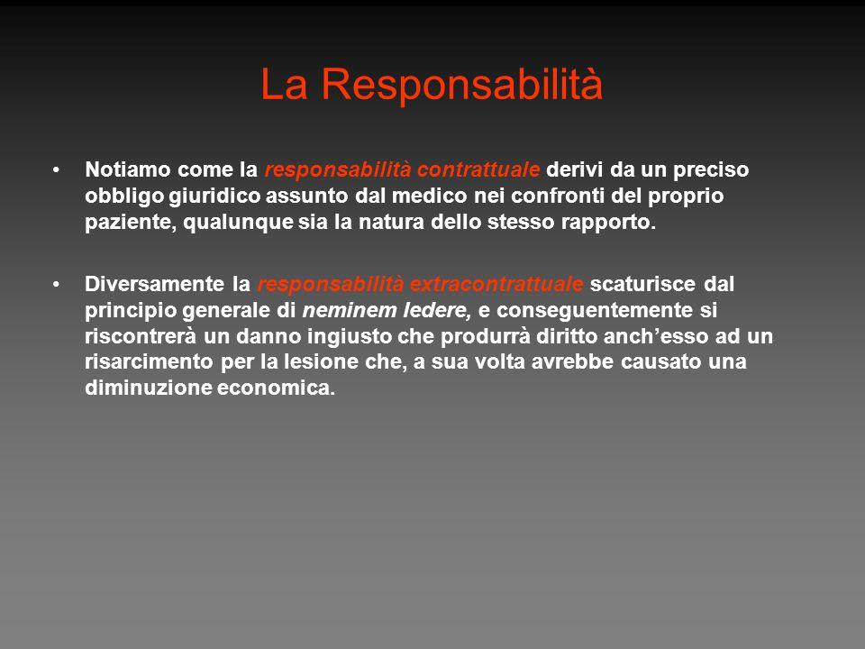 La Responsabilità Notiamo come la responsabilità contrattuale derivi da un preciso obbligo giuridico assunto dal medico nei confronti del proprio pazi
