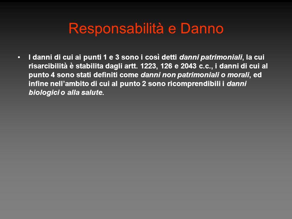 Responsabilità e Danno I danni di cui ai punti 1 e 3 sono i così detti danni patrimoniali, la cui risarcibilità è stabilita dagli artt. 1223, 126 e 20