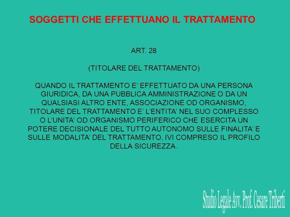 SOGGETTI CHE EFFETTUANO IL TRATTAMENTO ART. 28 (TITOLARE DEL TRATTAMENTO) QUANDO IL TRATTAMENTO E EFFETTUATO DA UNA PERSONA GIURIDICA, DA UNA PUBBLICA
