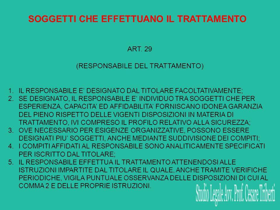 SOGGETTI CHE EFFETTUANO IL TRATTAMENTO ART. 29 (RESPONSABILE DEL TRATTAMENTO) 1.IL RESPONSABILE E DESIGNATO DAL TITOLARE FACOLTATIVAMENTE; 2.SE DESIGN