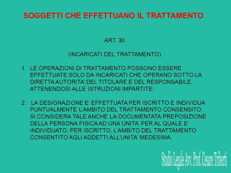 SOGGETTI CHE EFFETTUANO IL TRATTAMENTO ART. 30 (INCARICATI DEL TRATTAMENTO) 1.LE OPERAZIONI DI TRATTAMENTO POSSONO ESSERE EFFETTUATE SOLO DA INCARICAT