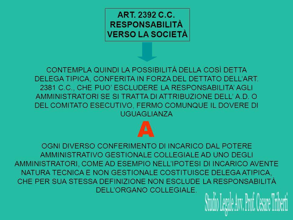 ART. 2392 C.C. RESPONSABILITÀ VERSO LA SOCIETÀ CONTEMPLA QUINDI LA POSSIBILITÀ DELLA COSÌ DETTA DELEGA TIPICA, CONFERITA IN FORZA DEL DETTATO DELLART.