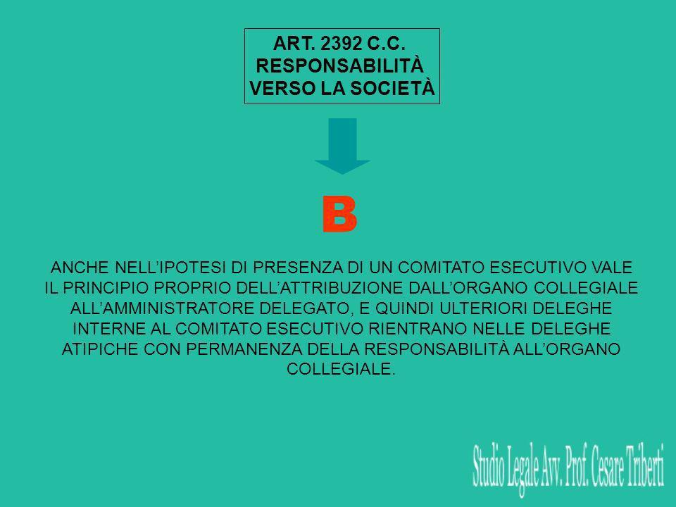 ART. 2392 C.C. RESPONSABILITÀ VERSO LA SOCIETÀ ANCHE NELLIPOTESI DI PRESENZA DI UN COMITATO ESECUTIVO VALE IL PRINCIPIO PROPRIO DELLATTRIBUZIONE DALLO