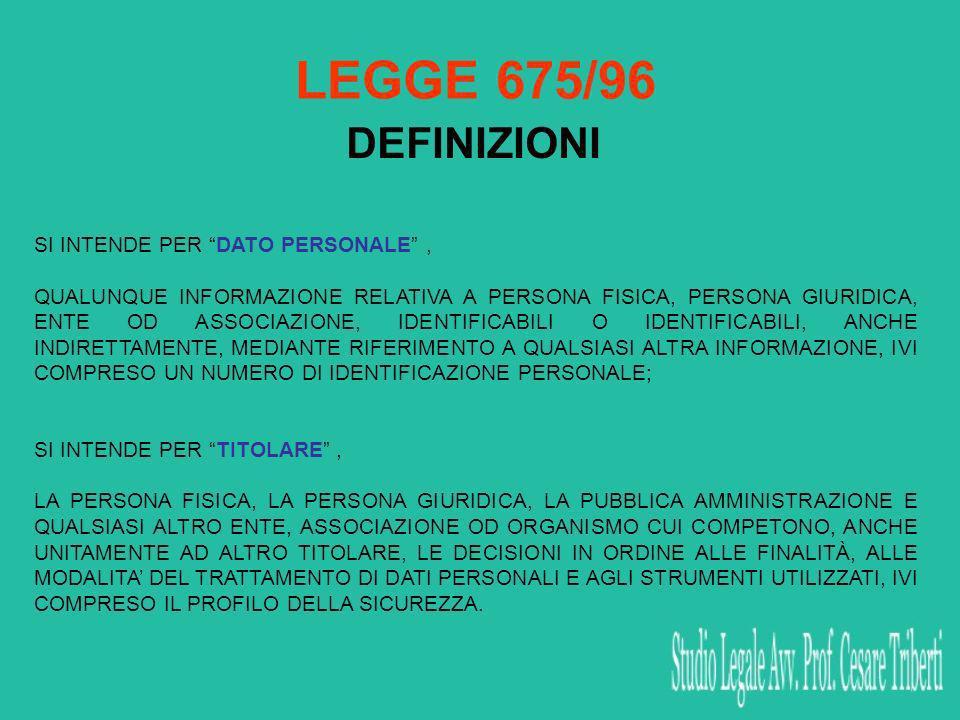 ILLECITI PENALI Art.167 (Trattamento Illecito di Dati) - Modifica precedente Art.