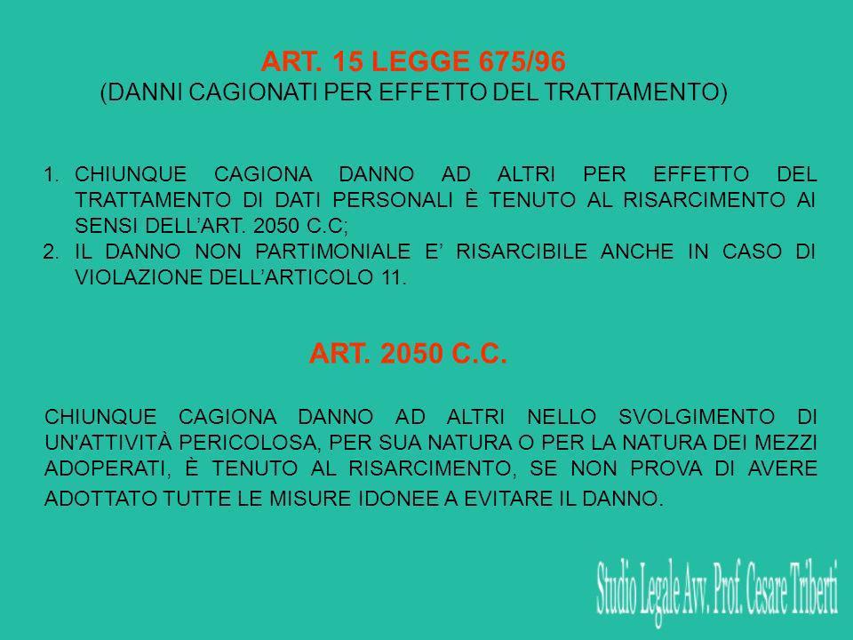 ART. 15 LEGGE 675/96 (DANNI CAGIONATI PER EFFETTO DEL TRATTAMENTO) 1.CHIUNQUE CAGIONA DANNO AD ALTRI PER EFFETTO DEL TRATTAMENTO DI DATI PERSONALI È T