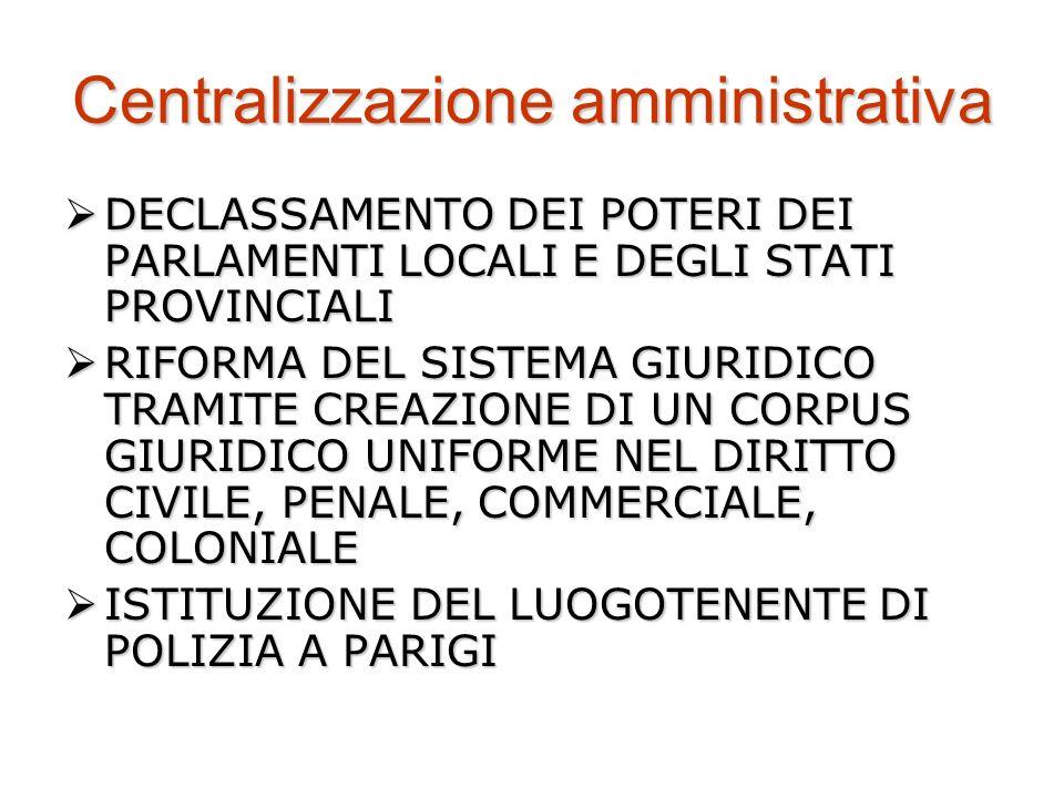 La politica economica: il mercantilismo IMPULSO ALLA MANIFATTURA INTERNA (PROTEZIONISMO CON NUOVI DAZI) IMPULSO ALLA MANIFATTURA INTERNA (PROTEZIONISMO CON NUOVI DAZI) CREAZIONE DELLE COMPAGNIE DELLE INDIE PER IL CONTROLLO DELLE COLONIE (IN CONCORRENZA CON INGHILTERRA E OLANDA) CREAZIONE DELLE COMPAGNIE DELLE INDIE PER IL CONTROLLO DELLE COLONIE (IN CONCORRENZA CON INGHILTERRA E OLANDA) POTENZIAMENTO DELLE INFRASTRUTTURE (SISTEMA STRADALE, PONTI, PORTI) PER IL COMMERCIO INTERNO POTENZIAMENTO DELLE INFRASTRUTTURE (SISTEMA STRADALE, PONTI, PORTI) PER IL COMMERCIO INTERNO