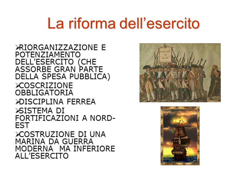 La riforma dellesercito RIORGANIZZAZIONE E POTENZIAMENTO DELLESERCITO (CHE ASSORBE GRAN PARTE DELLA SPESA PUBBLICA) RIORGANIZZAZIONE E POTENZIAMENTO DELLESERCITO (CHE ASSORBE GRAN PARTE DELLA SPESA PUBBLICA) COSCRIZIONE OBBLIGATORIA COSCRIZIONE OBBLIGATORIA DISCIPLINA FERREA DISCIPLINA FERREA SISTEMA DI FORTIFICAZIONI A NORD- EST SISTEMA DI FORTIFICAZIONI A NORD- EST COSTRUZIONE DI UNA MARINA DA GUERRA MODERNA MA INFERIORE ALLESERCITO COSTRUZIONE DI UNA MARINA DA GUERRA MODERNA MA INFERIORE ALLESERCITO