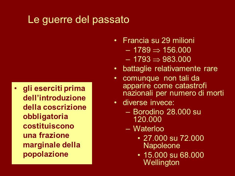 Le guerre del passato gli eserciti prima dellintroduzione della coscrizione obbligatoria costituiscono una frazione marginale della popolazione Franci