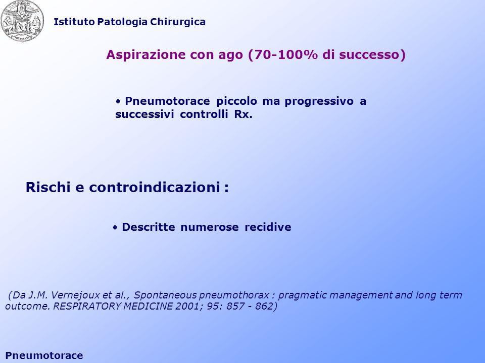 Istituto Patologia Chirurgica Pneumotorace Aspirazione con ago (70-100% di successo) Pneumotorace piccolo ma progressivo a successivi controlli Rx. Ri
