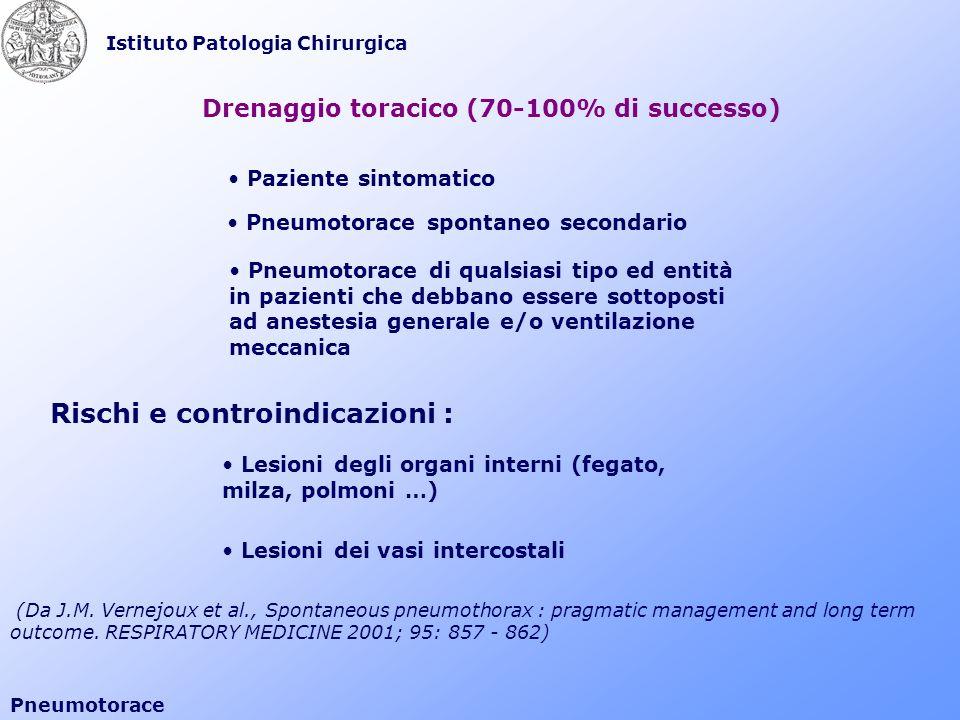 Istituto Patologia Chirurgica Pneumotorace Drenaggio toracico (70-100% di successo) Paziente sintomatico Rischi e controindicazioni : Lesioni degli or