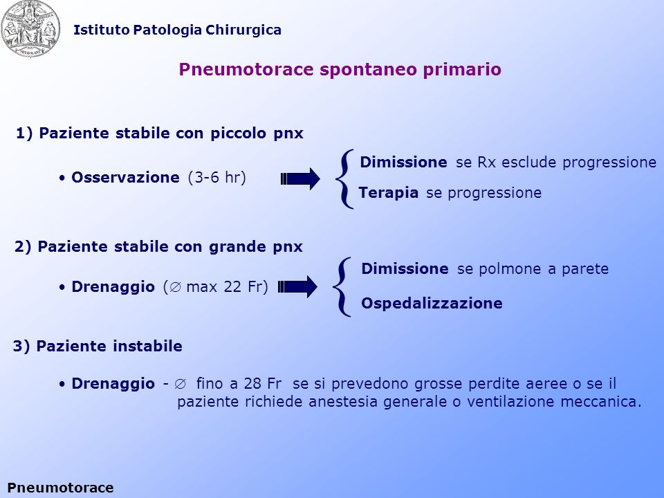 Istituto Patologia Chirurgica Pneumotorace Pneumotorace spontaneo primario 1) Paziente stabile con piccolo pnx Osservazione (3-6 hr) Dimissione se Rx