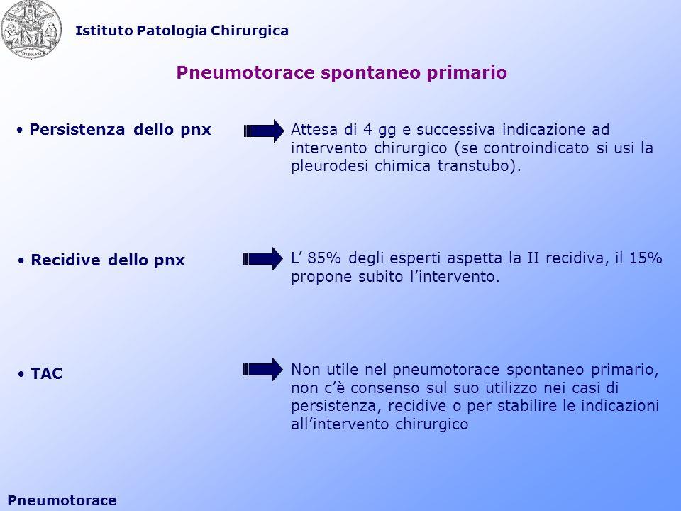 Istituto Patologia Chirurgica Pneumotorace Pneumotorace spontaneo primario Persistenza dello pnx Recidive dello pnx TAC Attesa di 4 gg e successiva in