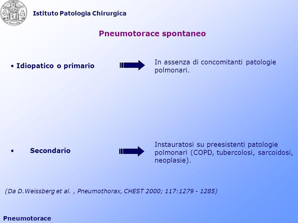 Istituto Patologia Chirurgica Pneumotorace Sintomatologia Dolore toracico (85%) Dispnea (25%) Tosse (3%) Enfisema sottocutaneo Tachicardia Cianosi Ipotensione (Da M.H.