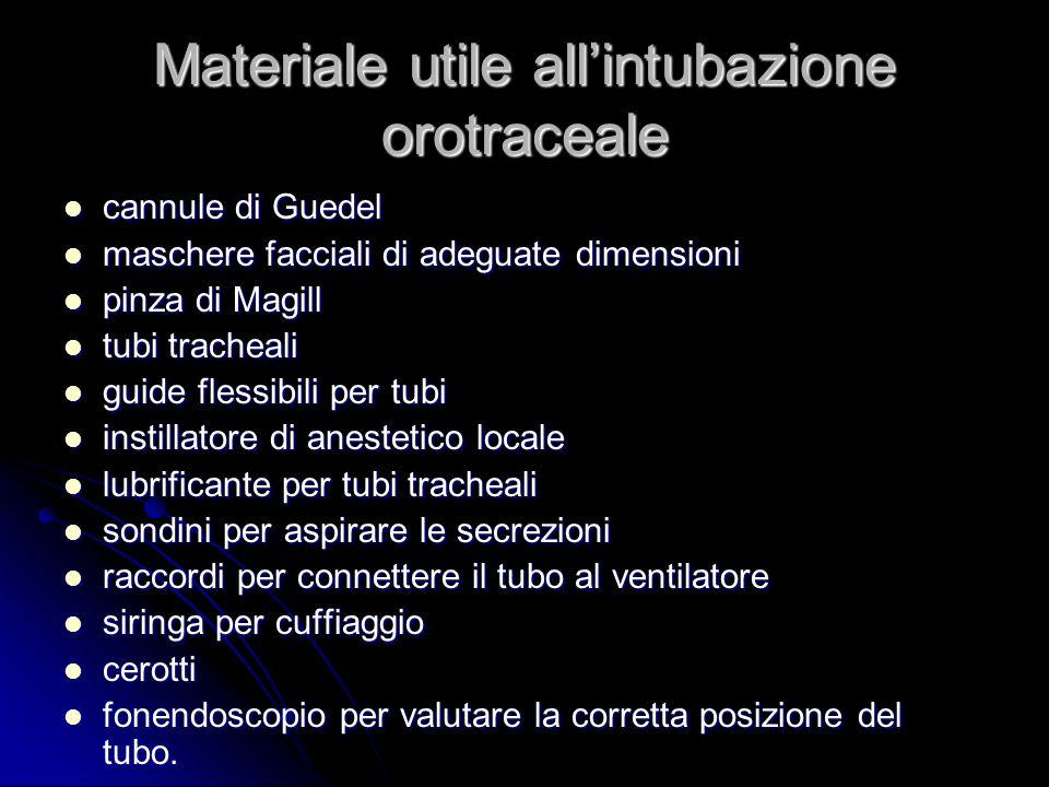 Materiale utile allintubazione orotraceale cannule di Guedel cannule di Guedel maschere facciali di adeguate dimensioni maschere facciali di adeguate