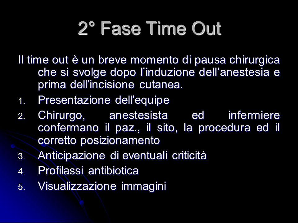 2° Fase Time Out Il time out è un breve momento di pausa chirurgica che si svolge dopo linduzione dellanestesia e prima dellincisione cutanea. 1. Pres