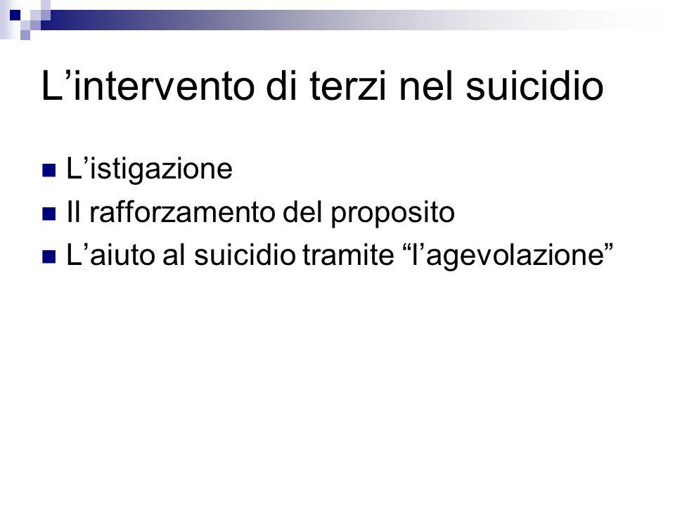 Lintervento di terzi nel suicidio Listigazione Il rafforzamento del proposito Laiuto al suicidio tramite lagevolazione