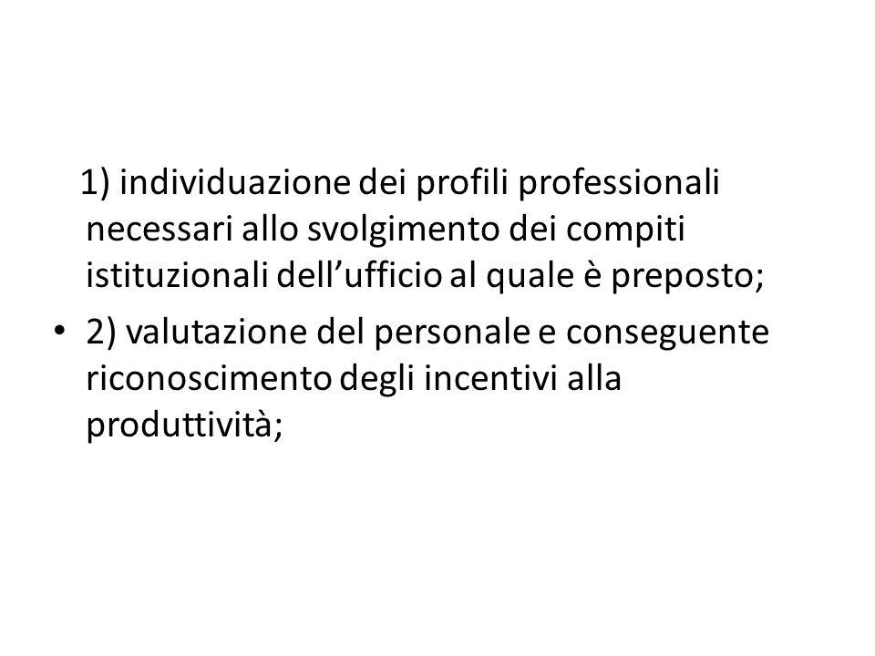 1) individuazione dei profili professionali necessari allo svolgimento dei compiti istituzionali dellufficio al quale è preposto; 2) valutazione del personale e conseguente riconoscimento degli incentivi alla produttività;