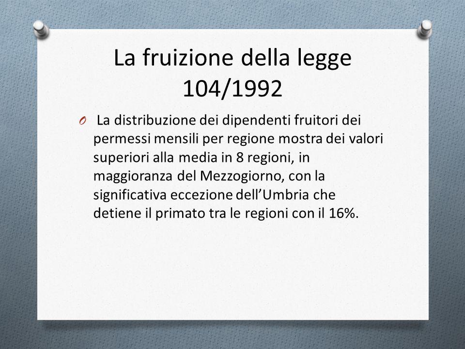 La fruizione della legge 104/1992 O La distribuzione dei dipendenti fruitori dei permessi mensili per regione mostra dei valori superiori alla media i