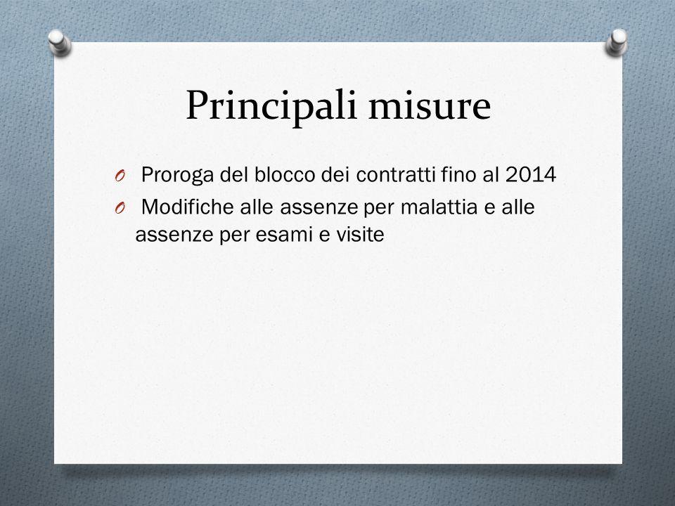 Principali misure O Proroga del blocco dei contratti fino al 2014 O Modifiche alle assenze per malattia e alle assenze per esami e visite