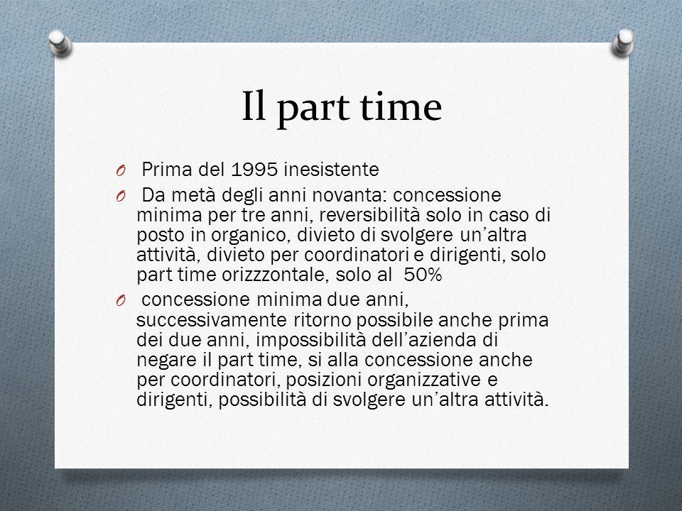 Il part time O Prima del 1995 inesistente O Da metà degli anni novanta: concessione minima per tre anni, reversibilità solo in caso di posto in organi
