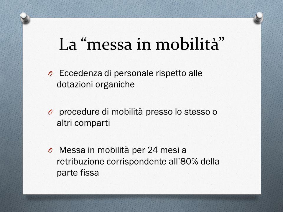 La messa in mobilità O Eccedenza di personale rispetto alle dotazioni organiche O procedure di mobilità presso lo stesso o altri comparti O Messa in m