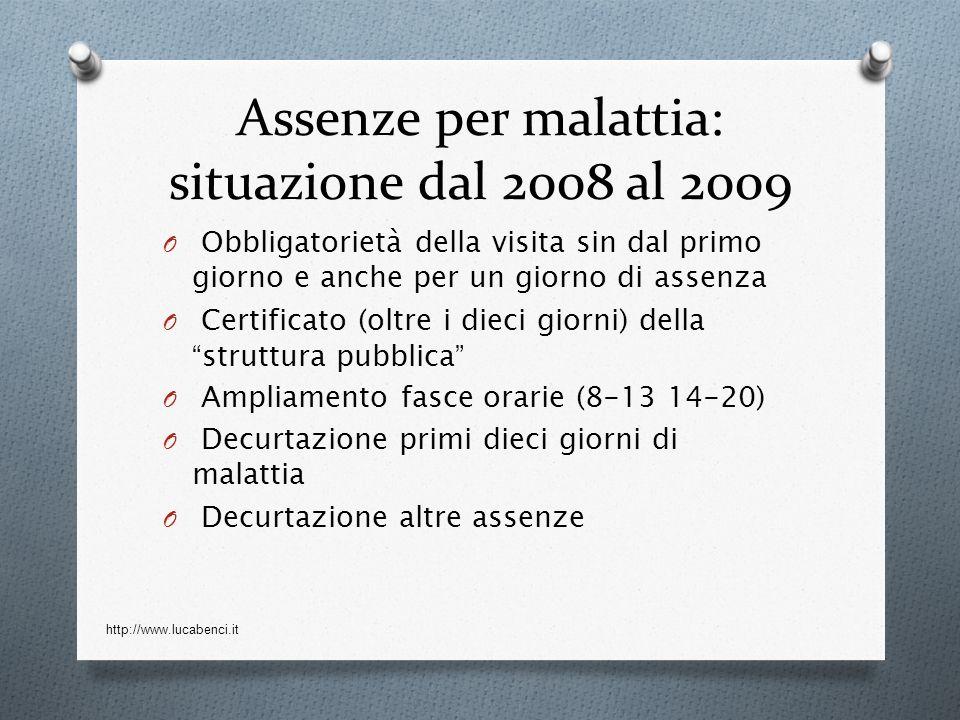 Assenze per malattia: situazione dal 2008 al 2009 O Obbligatorietà della visita sin dal primo giorno e anche per un giorno di assenza O Certificato (o
