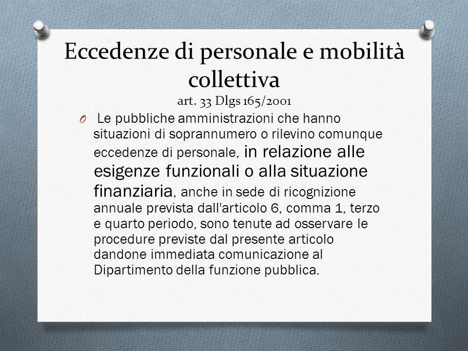 Eccedenze di personale e mobilità collettiva art. 33 Dlgs 165/2001 O Le pubbliche amministrazioni che hanno situazioni di soprannumero o rilevino comu