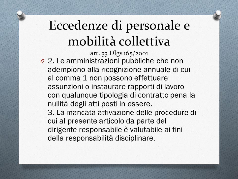 Eccedenze di personale e mobilità collettiva art. 33 Dlgs 165/2001 O 2. Le amministrazioni pubbliche che non adempiono alla ricognizione annuale di cu