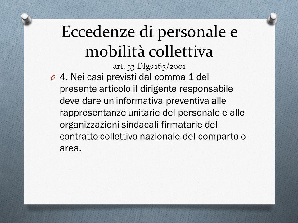 Eccedenze di personale e mobilità collettiva art. 33 Dlgs 165/2001 O 4. Nei casi previsti dal comma 1 del presente articolo il dirigente responsabile