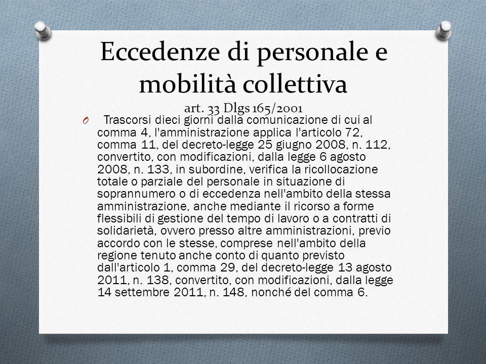 Eccedenze di personale e mobilità collettiva art. 33 Dlgs 165/2001 O Trascorsi dieci giorni dalla comunicazione di cui al comma 4, l'amministrazione a