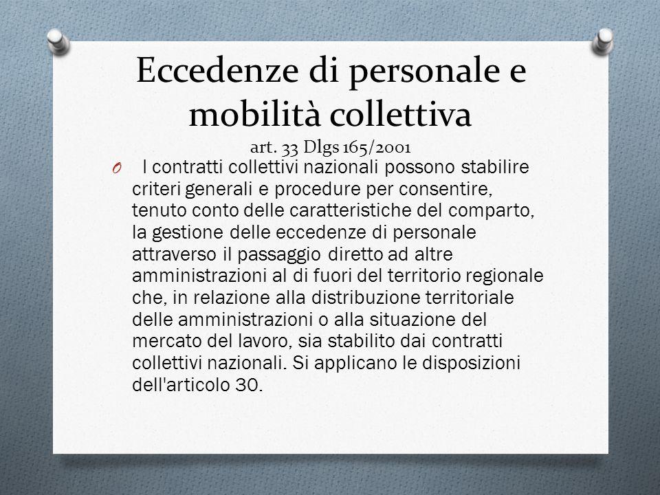 Eccedenze di personale e mobilità collettiva art. 33 Dlgs 165/2001 O I contratti collettivi nazionali possono stabilire criteri generali e procedure p