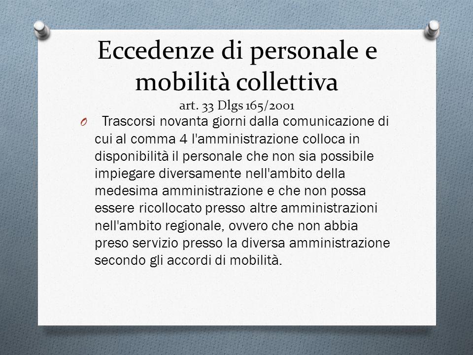 Eccedenze di personale e mobilità collettiva art. 33 Dlgs 165/2001 O Trascorsi novanta giorni dalla comunicazione di cui al comma 4 l'amministrazione