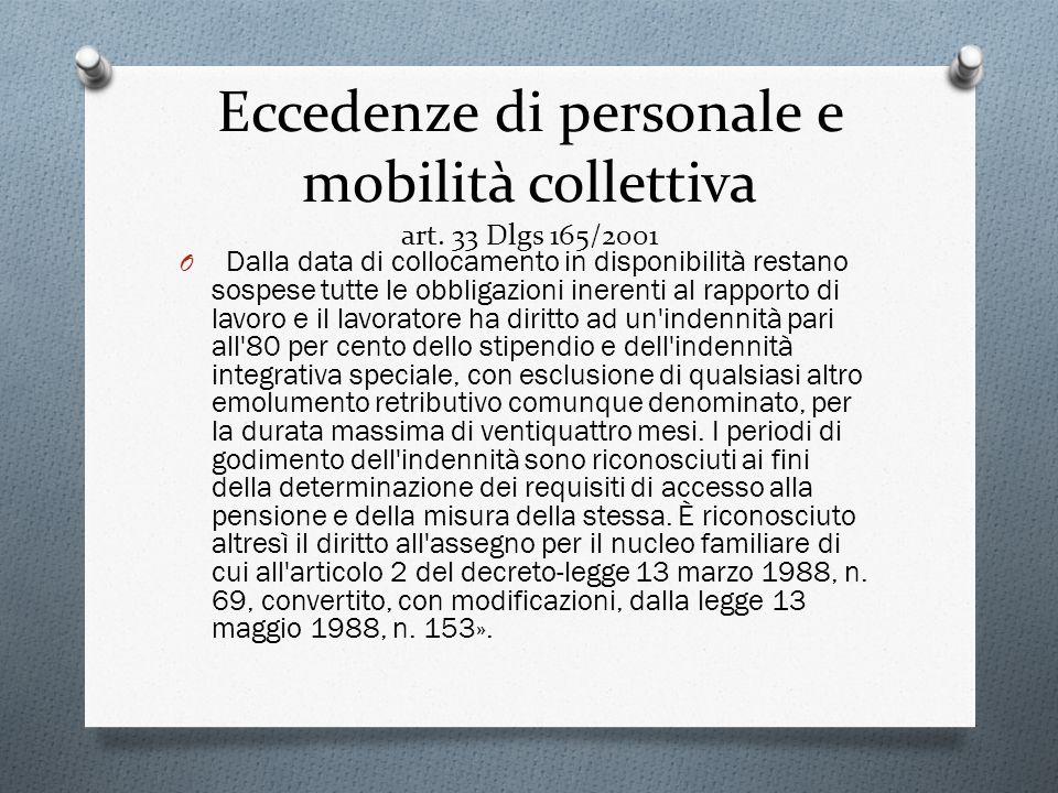 Eccedenze di personale e mobilità collettiva art. 33 Dlgs 165/2001 O Dalla data di collocamento in disponibilità restano sospese tutte le obbligazioni