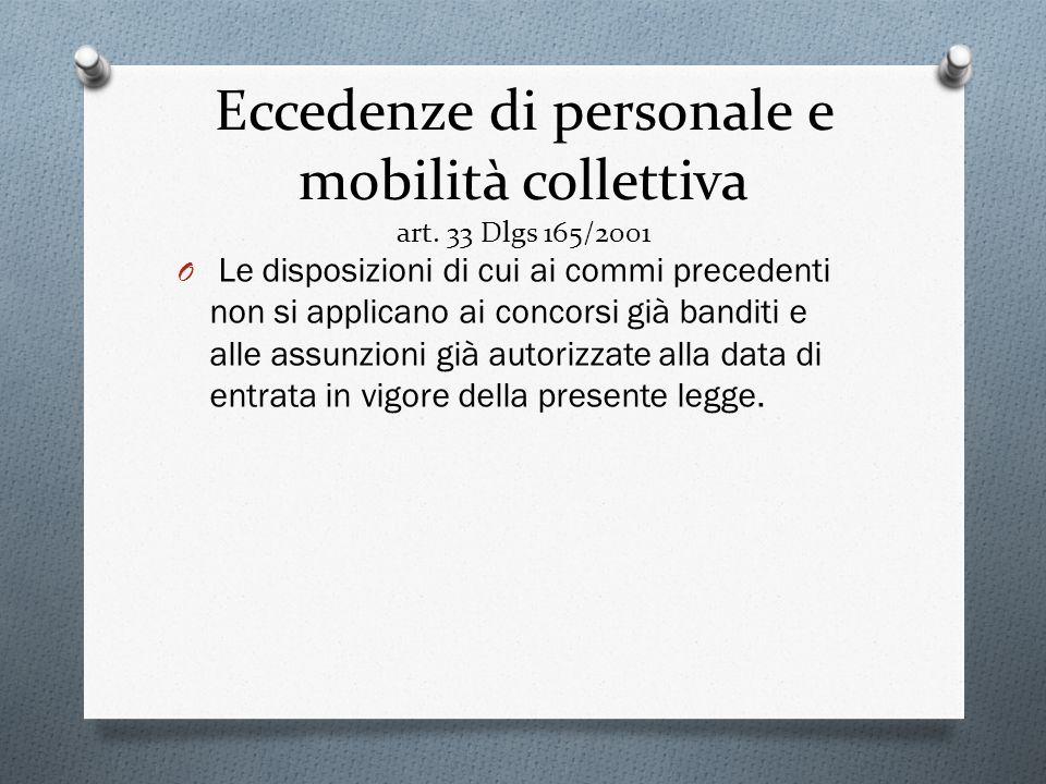 Eccedenze di personale e mobilità collettiva art. 33 Dlgs 165/2001 O Le disposizioni di cui ai commi precedenti non si applicano ai concorsi già bandi