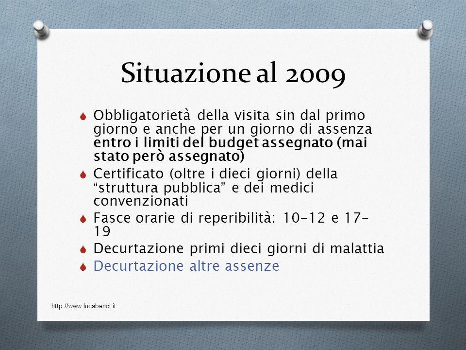 Situazione al 2009 Obbligatorietà della visita sin dal primo giorno e anche per un giorno di assenza entro i limiti del budget assegnato (mai stato pe