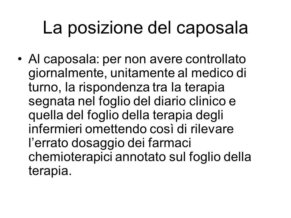 La posizione del caposala Al caposala: per non avere controllato giornalmente, unitamente al medico di turno, la rispondenza tra la terapia segnata ne