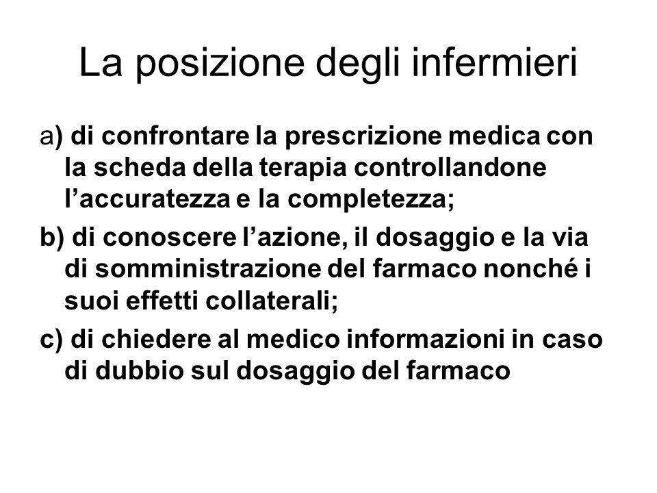 La posizione degli infermieri a) di confrontare la prescrizione medica con la scheda della terapia controllandone laccuratezza e la completezza; b) di